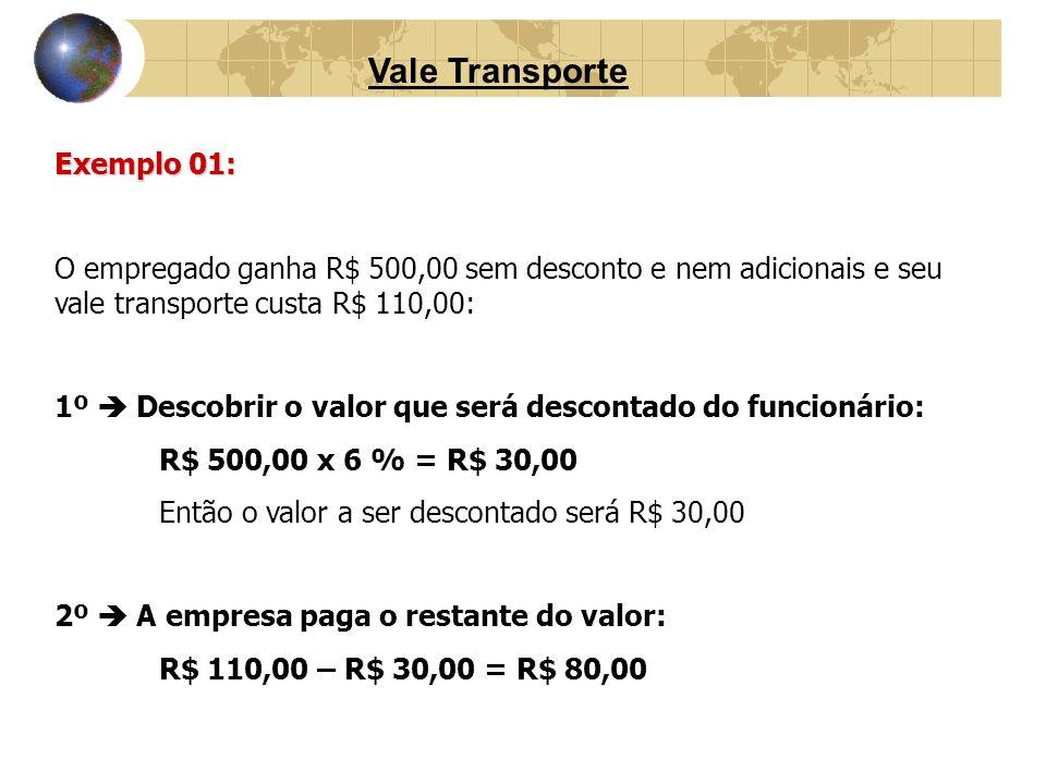 Vale Transporte Exemplo 01: O empregado ganha R$ 500,00 sem desconto e nem adicionais e seu vale transporte custa R$ 110,00: 1º Descobrir o valor que