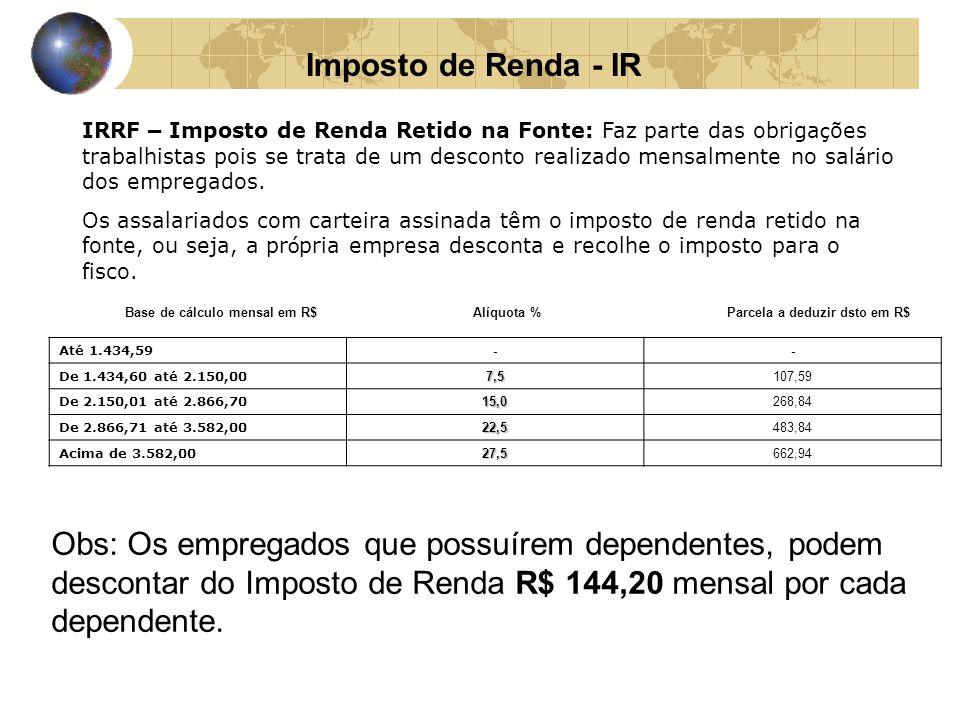 Imposto de Renda - IR IRRF – Imposto de Renda Retido na Fonte: Faz parte das obriga ç ões trabalhistas pois se trata de um desconto realizado mensalme