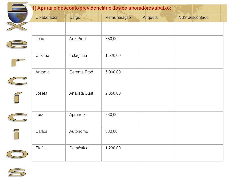 Colaborador Cargo Remuneração Dep p/ IR Base Calculo Aliquota Parcela deduzir IR retido JoãoAux Prod880,001 CristinaEstagiária1.520,00- AntonioGerente Prod 5.000,002 JosefaAnalista Cust 2.350,001 LuizAprendiz380,00- CarlosAutônomo380,00- EloísaDoméstica1.230,001 2) Apurar o IRRF dos colaboradores relacionados com base no exercício anterior: