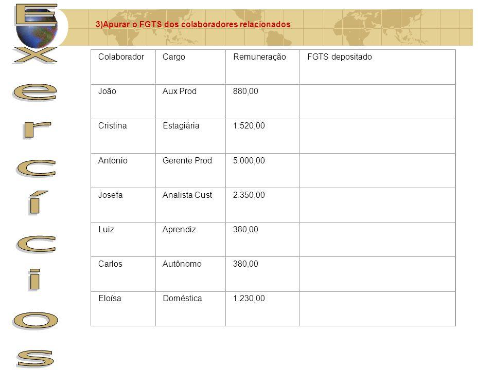 ColaboradorCargoRemuneraçãoFGTS depositado JoãoAux Prod880,00 CristinaEstagiária1.520,00 AntonioGerente Prod5.000,00 JosefaAnalista Cust2.350,00 LuizA