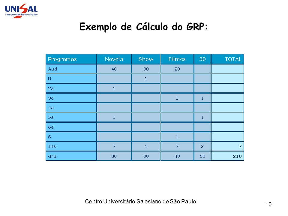 Centro Universitário Salesiano de São Paulo 10 Exemplo de Cálculo do GRP: