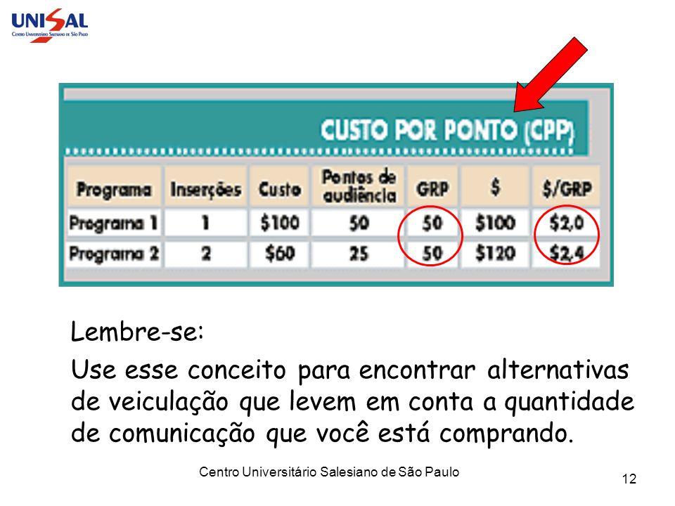 Centro Universitário Salesiano de São Paulo 12 Lembre-se: Use esse conceito para encontrar alternativas de veiculação que levem em conta a quantidade
