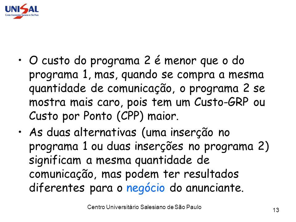 Centro Universitário Salesiano de São Paulo 13 O custo do programa 2 é menor que o do programa 1, mas, quando se compra a mesma quantidade de comunica