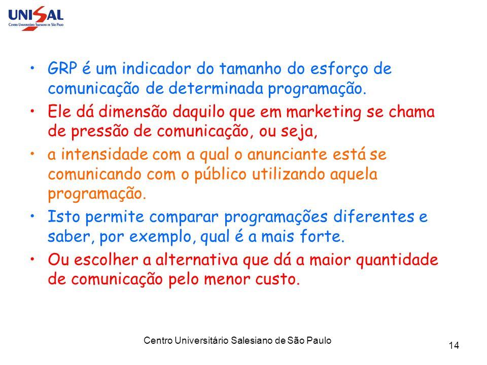 Centro Universitário Salesiano de São Paulo 14 GRP é um indicador do tamanho do esforço de comunicação de determinada programação. Ele dá dimensão daq