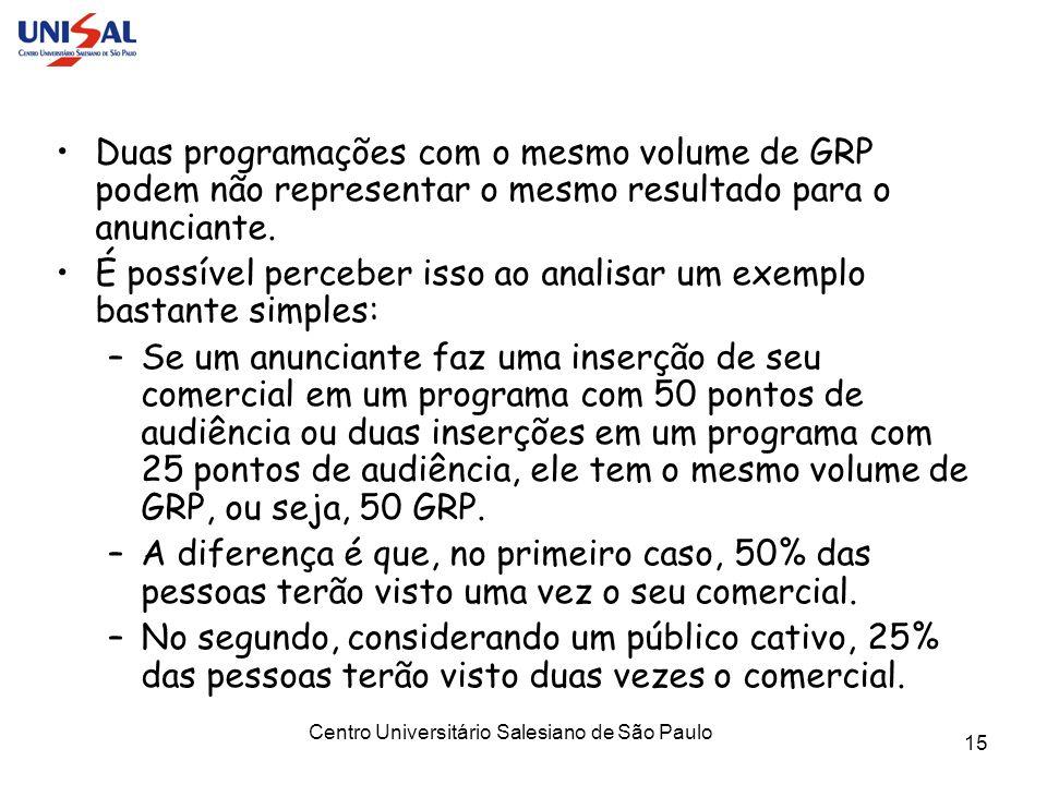 Centro Universitário Salesiano de São Paulo 15 Duas programações com o mesmo volume de GRP podem não representar o mesmo resultado para o anunciante.