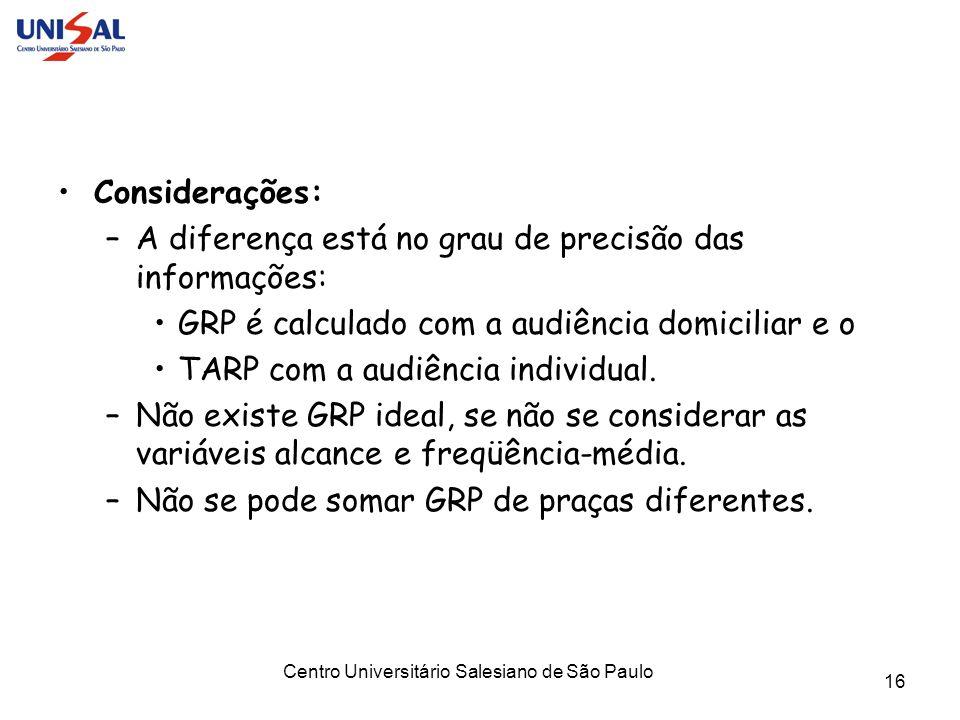 Centro Universitário Salesiano de São Paulo 16 Considerações: –A diferença está no grau de precisão das informações: GRP é calculado com a audiência d