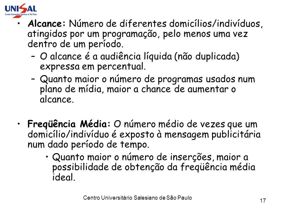 Centro Universitário Salesiano de São Paulo 17 Alcance: Número de diferentes domicílios/indivíduos, atingidos por um programação, pelo menos uma vez d