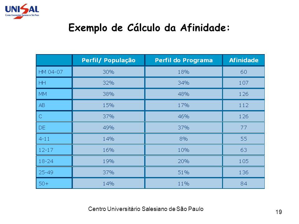 Centro Universitário Salesiano de São Paulo 19 Exemplo de Cálculo da Afinidade: