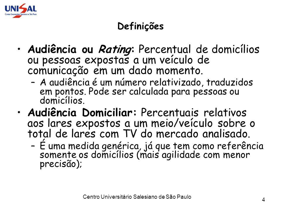 Centro Universitário Salesiano de São Paulo 4 Definições Audiência ou Rating: Percentual de domicílios ou pessoas expostas a um veículo de comunicação
