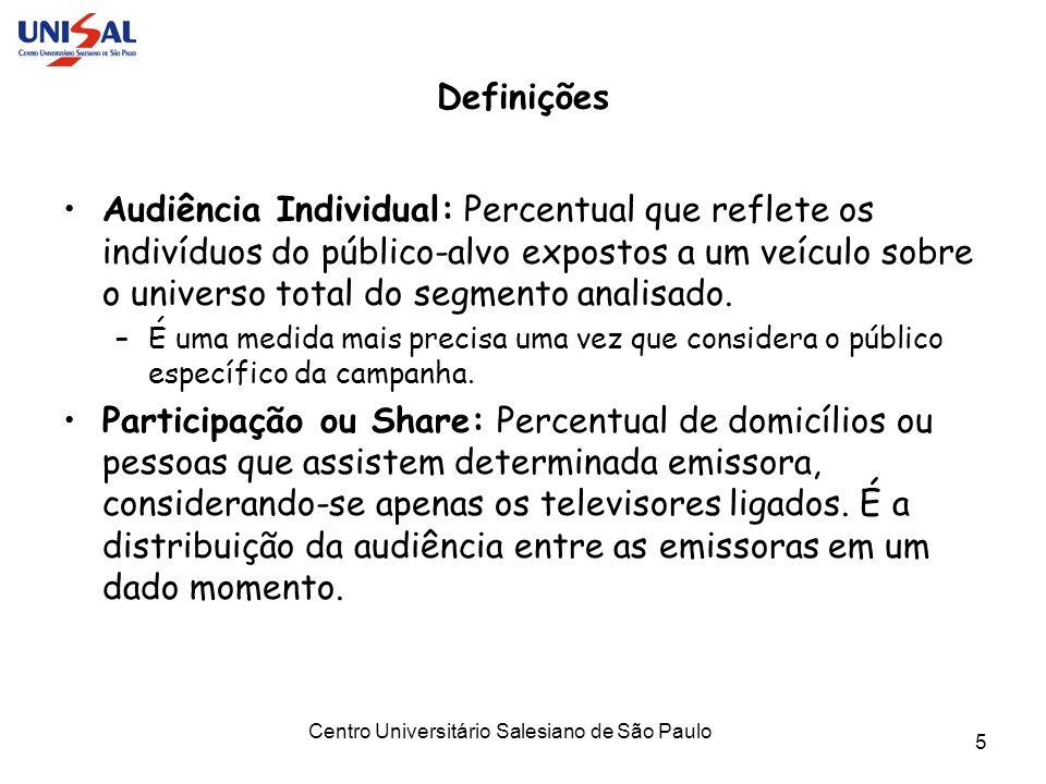 Centro Universitário Salesiano de São Paulo 5 Definições Audiência Individual: Percentual que reflete os indivíduos do público-alvo expostos a um veíc