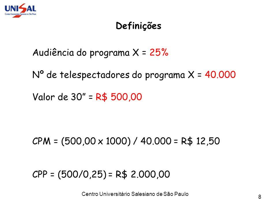 Centro Universitário Salesiano de São Paulo 8 Definições Audiência do programa X = 25% Nº de telespectadores do programa X = 40.000 Valor de 30 = R$ 5