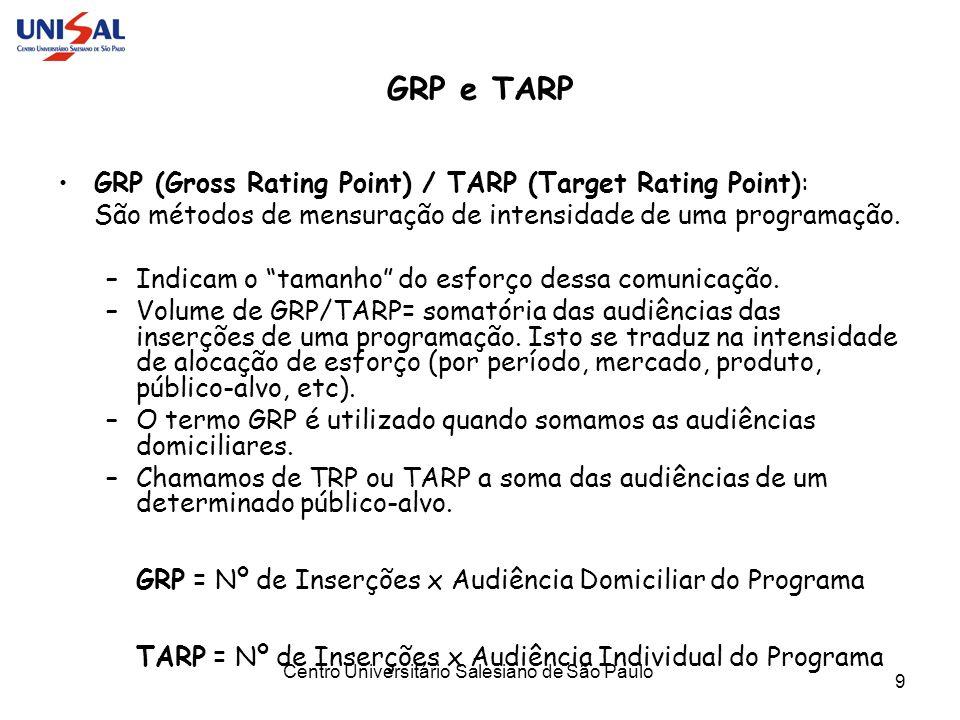 Centro Universitário Salesiano de São Paulo 9 GRP e TARP GRP (Gross Rating Point) / TARP (Target Rating Point): São métodos de mensuração de intensida