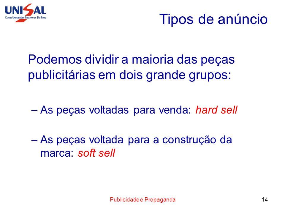 Publicidade e Propaganda14 Tipos de anúncio Podemos dividir a maioria das peças publicitárias em dois grande grupos: –As peças voltadas para venda: ha