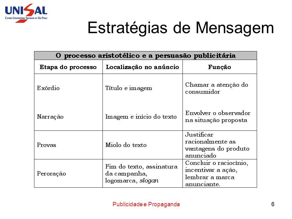 Publicidade e Propaganda17 Varejo – hard sell Modelo de processamento do consumidor; Seria no processo quadrifásico aristotélico de persuasão, o momento equivalente às provas e à peroração.