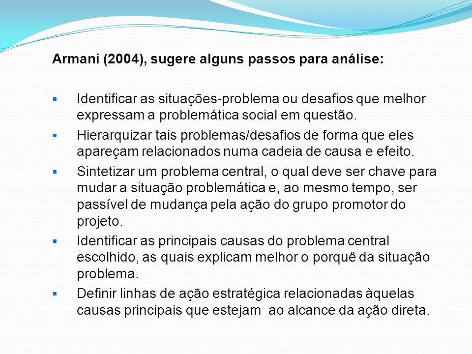 Armani (2004), sugere alguns passos para análise: Identificar as situações-problema ou desafios que melhor expressam a problemática social em questão.