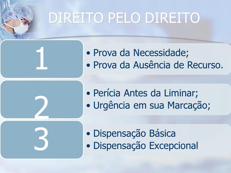 DIREITO PELO DIREITO Prova da Necessidade; Prova da Ausência de Recurso. 1 Perícia Antes da Liminar; Urgência em sua Marcação; 2 Dispensação Básica Di