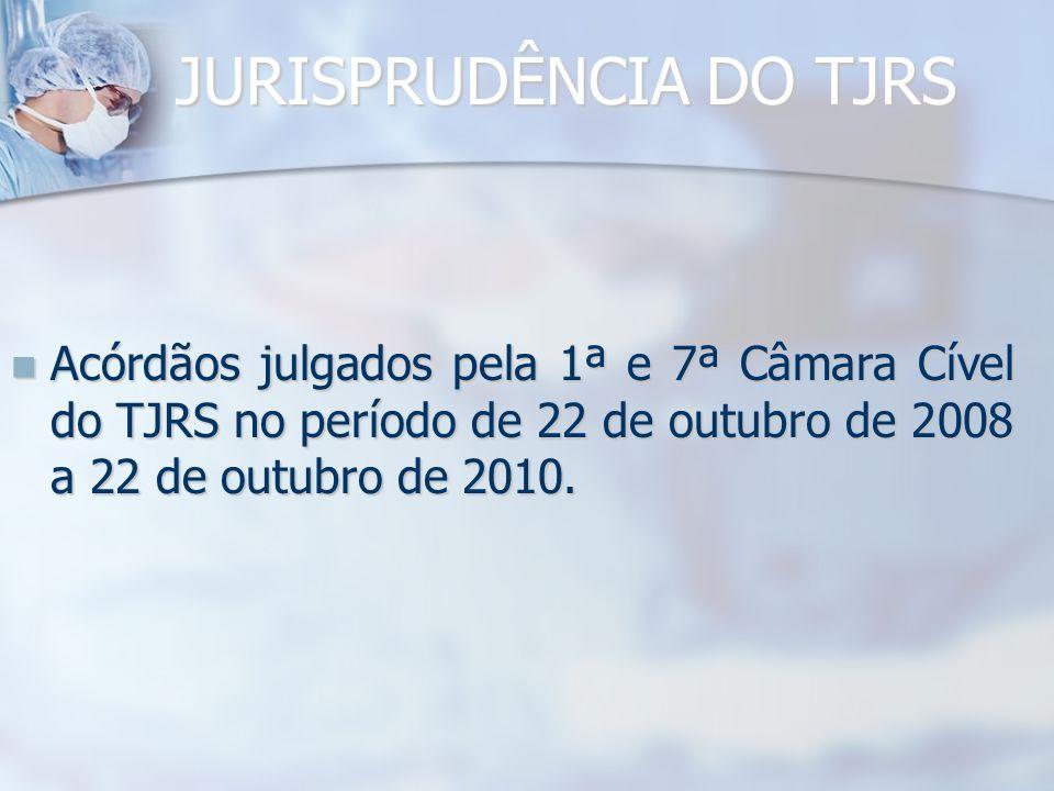 JURISPRUDÊNCIA DO TJRS Acórdãos julgados pela 1ª e 7ª Câmara Cível do TJRS no período de 22 de outubro de 2008 a 22 de outubro de 2010. Acórdãos julga