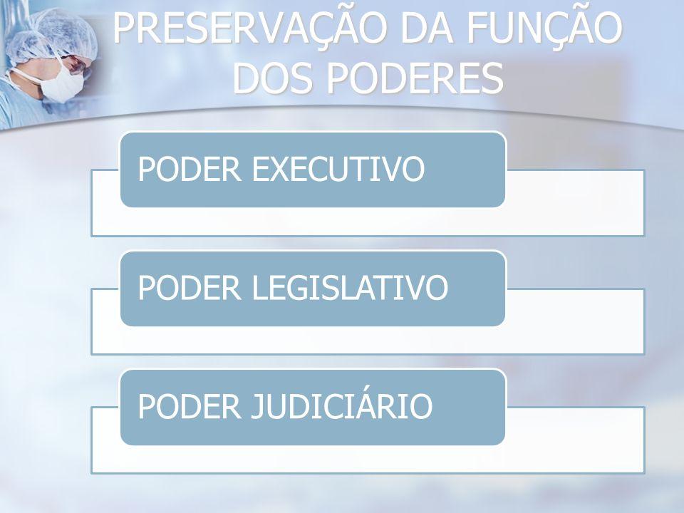 PRESERVAÇÃO DA FUNÇÃO DOS PODERES PODER EXECUTIVOPODER LEGISLATIVOPODER JUDICIÁRIO