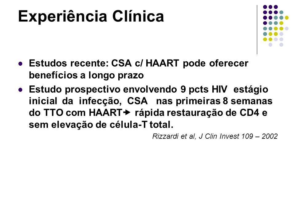 Experiência Clínica Estudos recente: CSA c/ HAART pode oferecer benefícios a longo prazo Estudo prospectivo envolvendo 9 pcts HIV estágio inicial da i