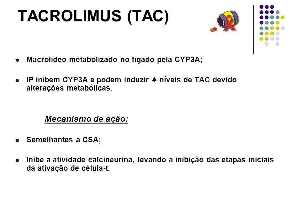 TACROLIMUS (TAC) Macrolideo metabolizado no figado pela CYP3A; IP inibem CYP3A e podem induzir níveis de TAC devido alterações metabólicas. Mecanismo