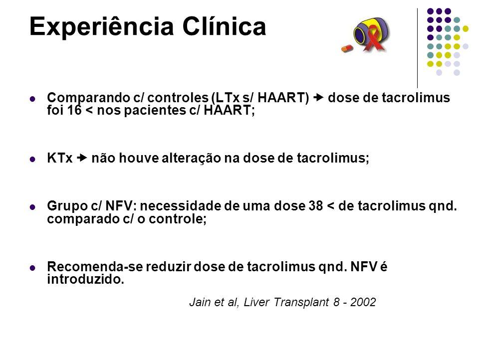 Experiência Clínica Comparando c/ controles (LTx s/ HAART) dose de tacrolimus foi 16 < nos pacientes c/ HAART; KTx não houve alteração na dose de tacr