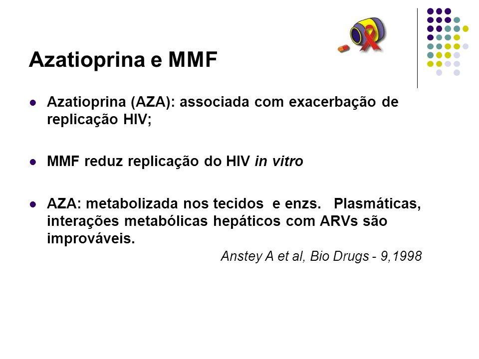 Azatioprina e MMF Azatioprina (AZA): associada com exacerbação de replicação HIV; MMF reduz replicação do HIV in vitro AZA: metabolizada nos tecidos e