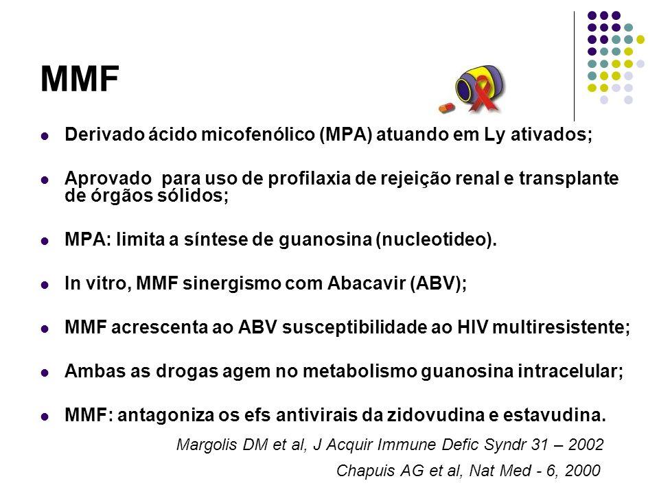 MMF Derivado ácido micofenólico (MPA) atuando em Ly ativados; Aprovado para uso de profilaxia de rejeição renal e transplante de órgãos sólidos; MPA: