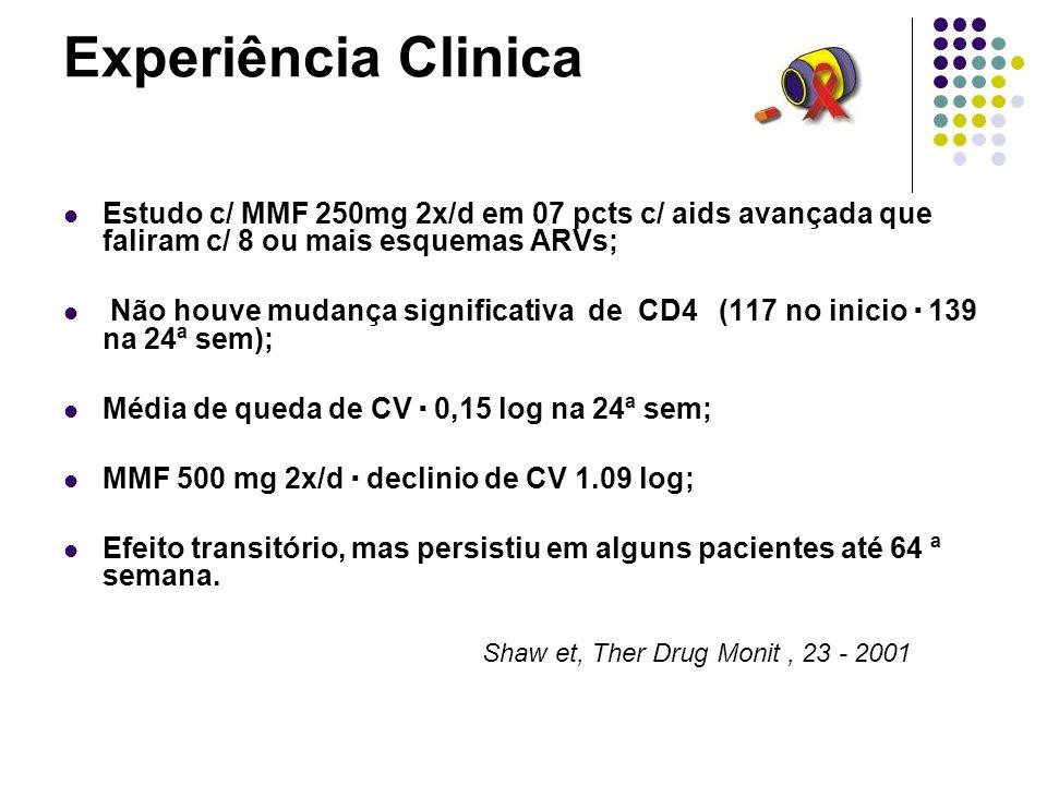 Experiência Clinica Estudo c/ MMF 250mg 2x/d em 07 pcts c/ aids avançada que faliram c/ 8 ou mais esquemas ARVs; Não houve mudança significativa de CD