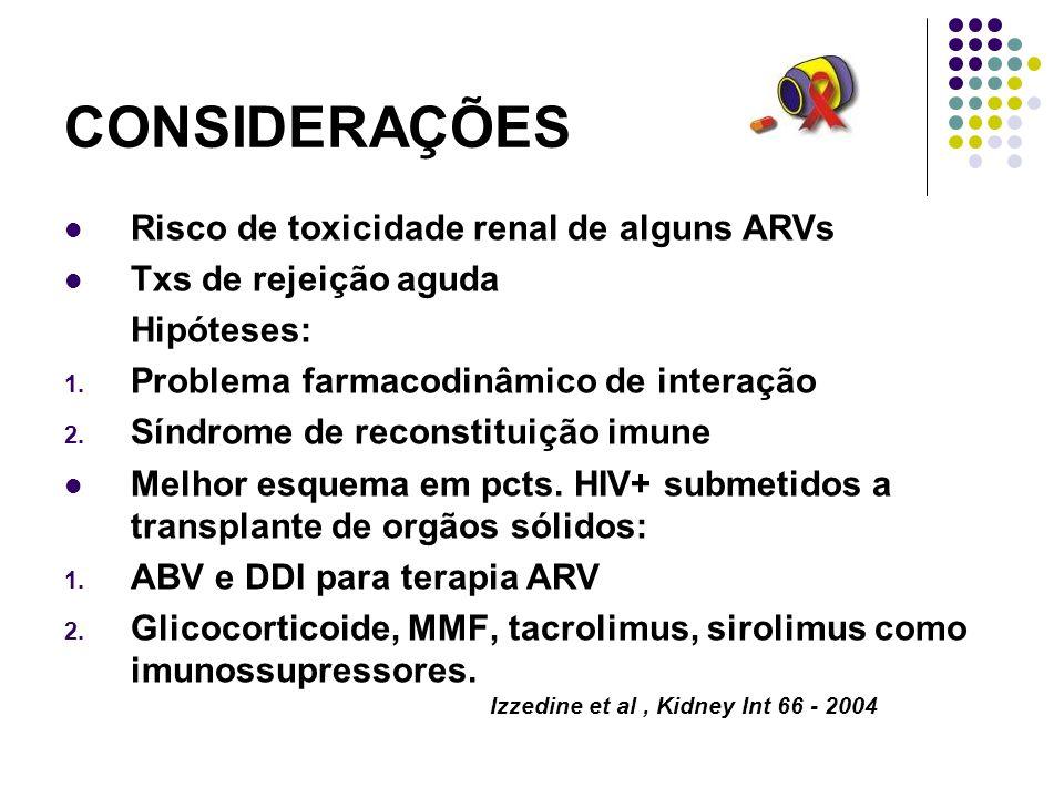 CONSIDERAÇÕES Risco de toxicidade renal de alguns ARVs Txs de rejeição aguda Hipóteses: 1. Problema farmacodinâmico de interação 2. Síndrome de recons