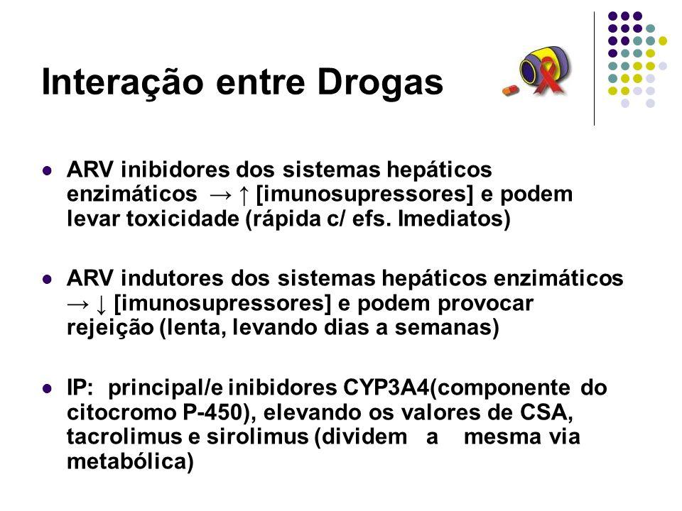 Interação entre Drogas ARV inibidores dos sistemas hepáticos enzimáticos [imunosupressores] e podem levar toxicidade (rápida c/ efs. Imediatos) ARV in