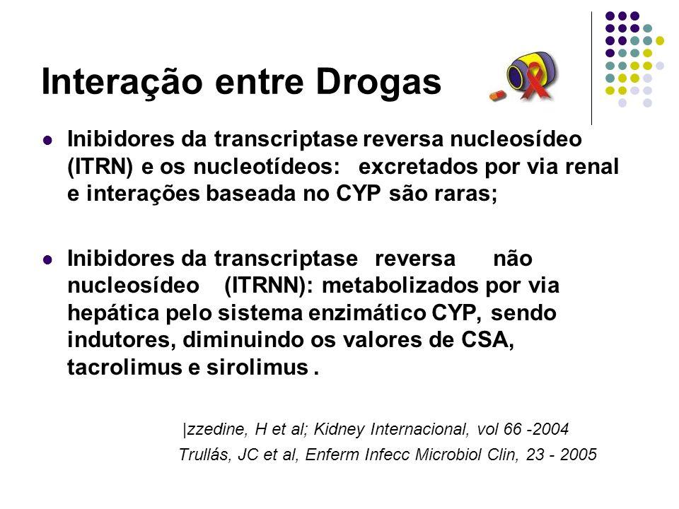 Interações Farmacocinéticas Terapia combinada com SQV e RTV: tacrolimus >120x, podendo levar mais que 10 dias até sua normalização NFV: baixo inibidor do CYP3A, qnd junto ao tacrolimus necessita reduzir dose do imunosupressor de 4mg 2x/d para 0.5mg a cada 3-5dias.
