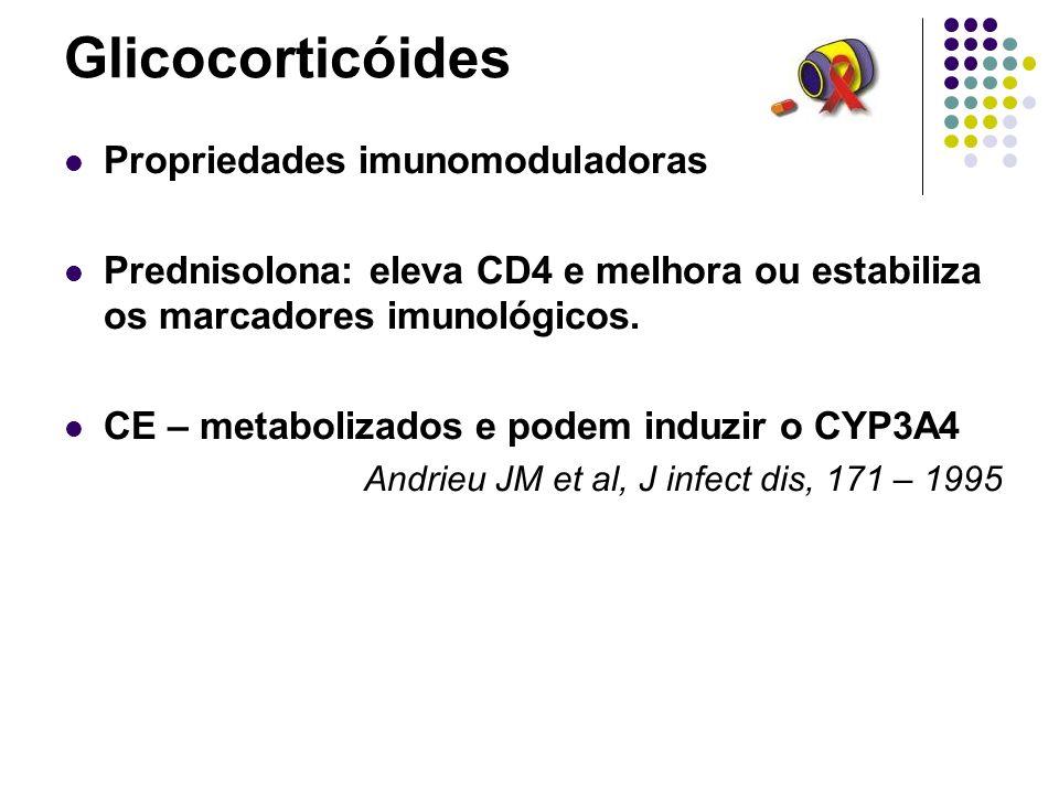 Glicocorticóides CE e ARV: da conc de CE pela inibição do CYP pela ação dos IP; Inibição do CYP3A pelo ritonavir eleva concentração de prednisolona; Concentração sistêmica de dexametasona pode qnd co- administrado com ITRNN; CE em HIV transplantados: exacerba infecções oportunistas, risco e desmineralizção óssea e necrose vascular aguda de cabeça de fêmur.