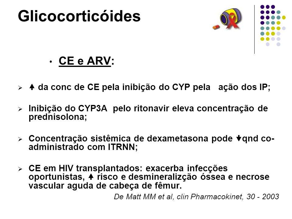 Glicocorticóides CE e ARV: da conc de CE pela inibição do CYP pela ação dos IP; Inibição do CYP3A pelo ritonavir eleva concentração de prednisolona; C