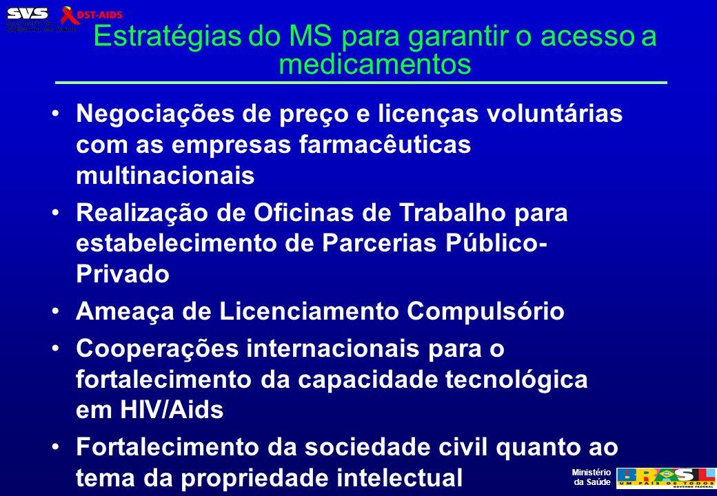 Ministério da Saúde Estratégias do MS para garantir o acesso a medicamentos Negociações de preço e licenças voluntárias com as empresas farmacêuticas