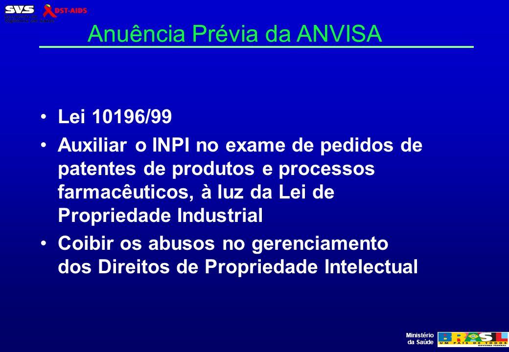 Ministério da Saúde Anuência Prévia da ANVISA Lei 10196/99 Auxiliar o INPI no exame de pedidos de patentes de produtos e processos farmacêuticos, à lu