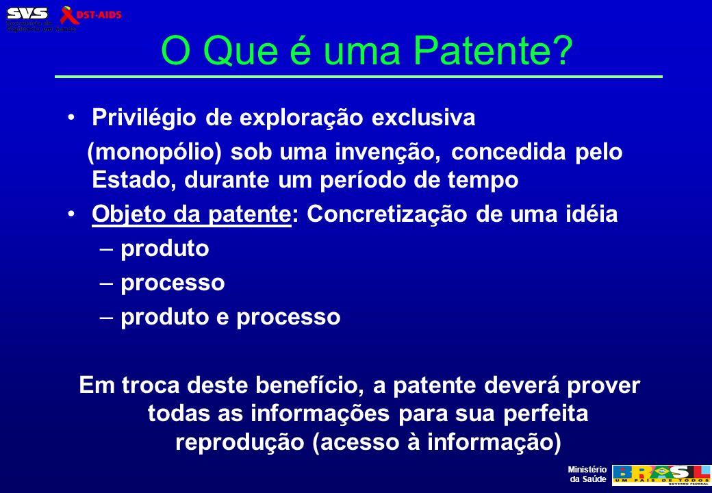 Ministério da Saúde Breve Histórico Convenção de Paris - CUP Tratado de Cooperação em Matéria de Patente -PCT (1970) Última Revisão da CUP - Estocolmo Brasil - Código Propriedade Industrial (1971) 18831883 19671967 70´s70´s Acordo Geral sobre Tarifas e Comércio -TRIPS (1994) Brasil - Lei de Propriedade industrial 9.279/96 (1996) Brasil - Licença Compulsória - Decreto 3.201 (Out/1999) 90´s90´s 20002000 Brasil - Licença Compulsória - Decreto 4.830(Set/2003) Brasil - Exceção Bolar e Anuência Prévia - Lei 10.196 (Fev/2001) 80´s80´s início da Rodada Uruguai do GATT (1982)
