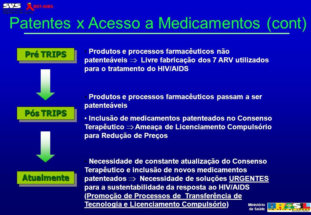 Ministério da Saúde Pré TRIPS Produtos e processos farmacêuticos não patenteáveis Livre fabricação dos 7 ARV utilizados para o tratamento do HIV/AIDS