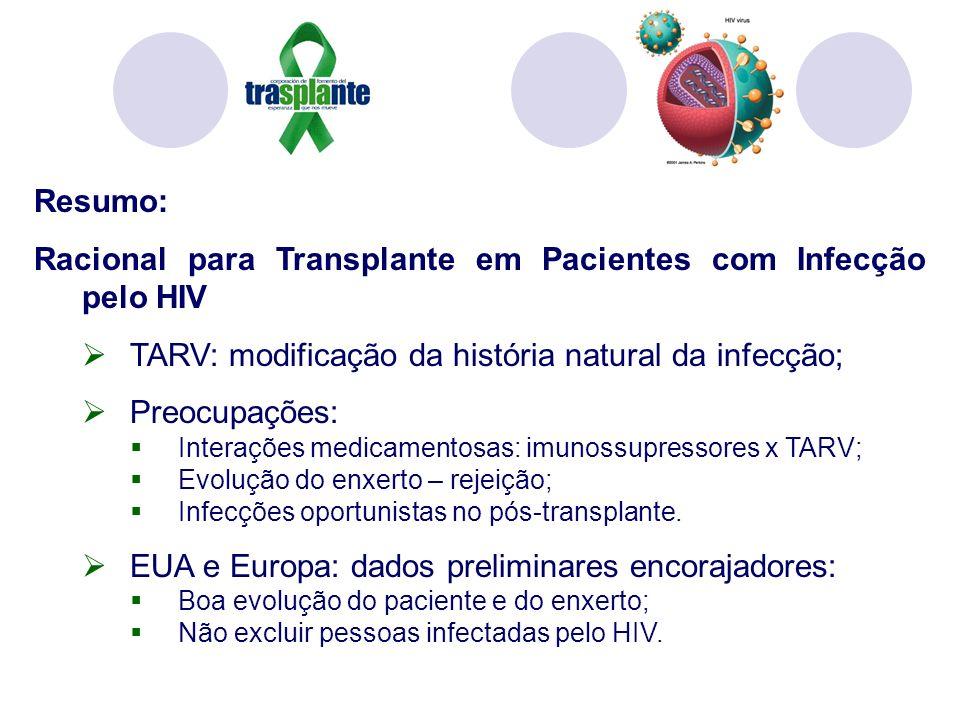 Resumo: Racional para Transplante em Pacientes com Infecção pelo HIV TARV: modificação da história natural da infecção; Preocupações: Interações medicamentosas: imunossupressores x TARV; Evolução do enxerto – rejeição; Infecções oportunistas no pós-transplante.