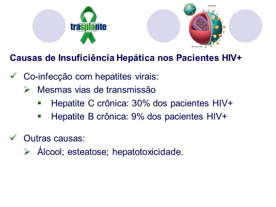 Causas de Insuficiência Hepática nos Pacientes HIV+ Co-infecção com hepatites virais: Mesmas vias de transmissão Hepatite C crônica: 30% dos pacientes HIV+ Hepatite B crônica: 9% dos pacientes HIV+ Outras causas: Álcool; esteatose; hepatotoxicidade.