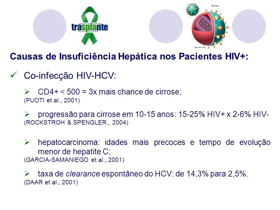 Causas de Insuficiência Hepática nos Pacientes HIV+: Co-infecção HIV-HCV: CD4+ < 500 = 3x mais chance de cirrose; (PUOTI et al., 2001) progressão para cirrose em 10-15 anos: 15-25% HIV+ x 2-6% HIV- (ROCKSTROH & SPENGLER., 2004) hepatocarcinoma: idades mais precoces e tempo de evolução menor de hepatite C; (GARCIA-SAMANIEGO et al., 2001) taxa de clearance espontâneo do HCV: de 14,3% para 2,5%.