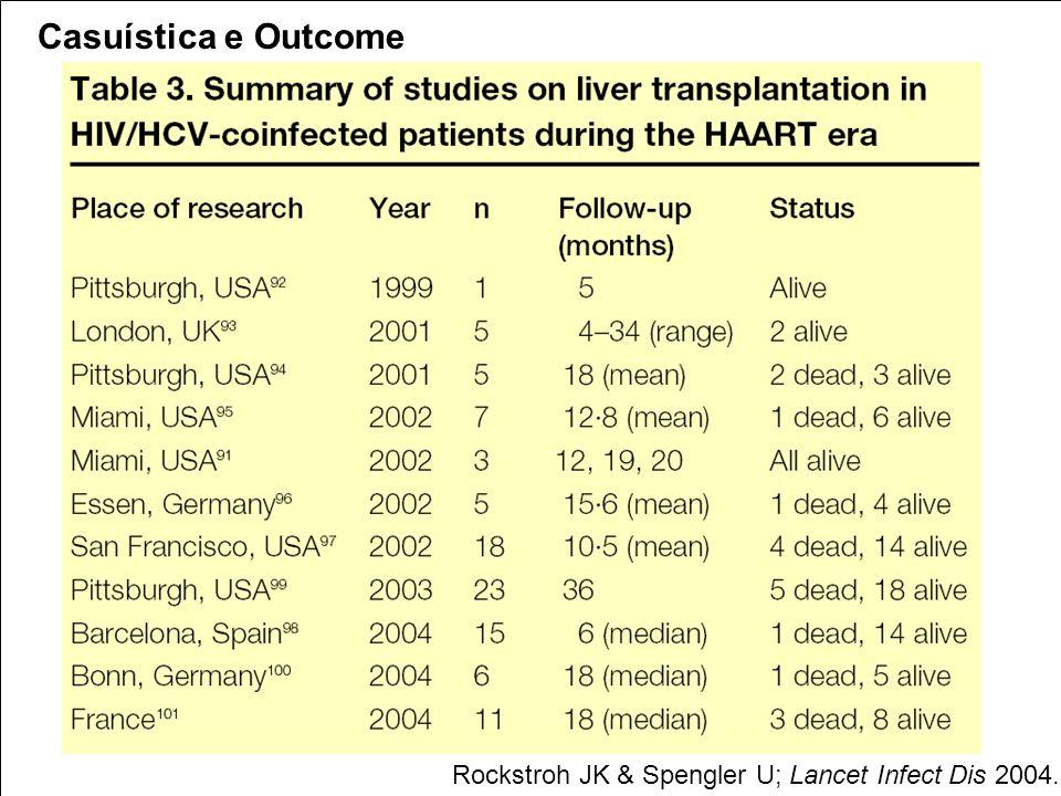 Casuística e Outcome Rockstroh JK & Spengler U; Lancet Infect Dis 2004.
