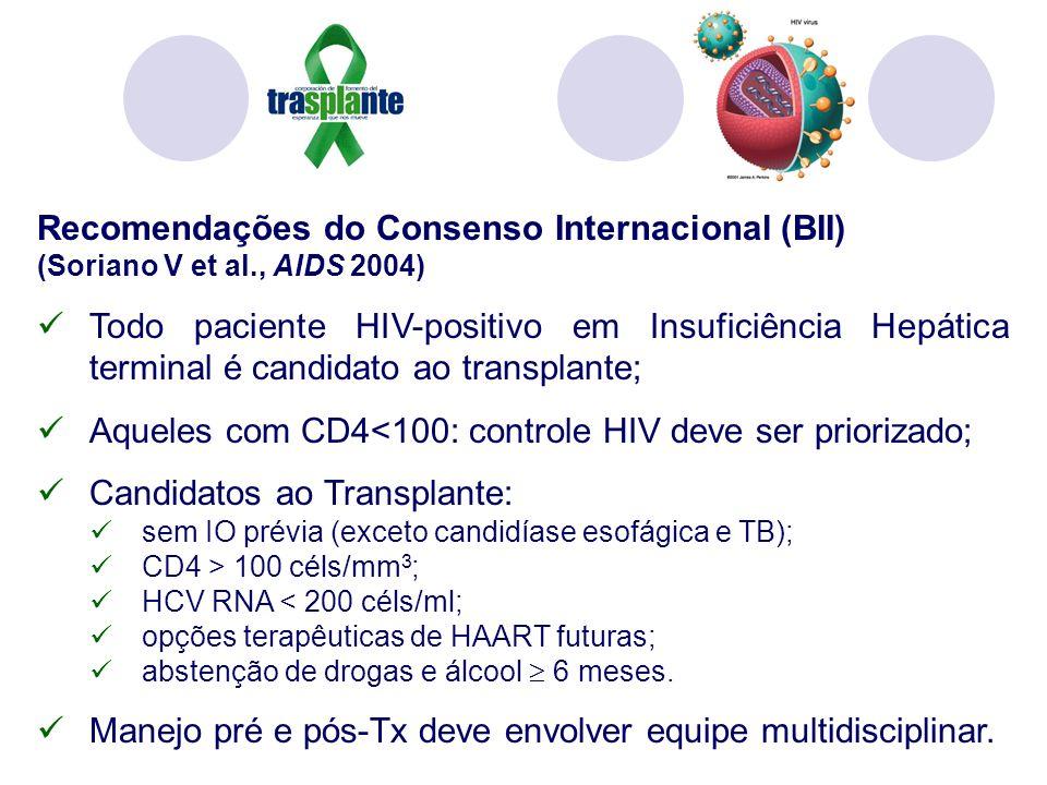 Recomendações do Consenso Internacional (BII) (Soriano V et al., AIDS 2004) Todo paciente HIV-positivo em Insuficiência Hepática terminal é candidato ao transplante; Aqueles com CD4<100: controle HIV deve ser priorizado; Candidatos ao Transplante: sem IO prévia (exceto candidíase esofágica e TB); CD4 > 100 céls/mm 3 ; HCV RNA < 200 céls/ml; opções terapêuticas de HAART futuras; abstenção de drogas e álcool 6 meses.