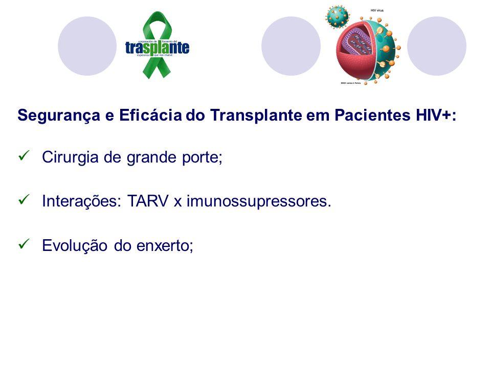 Segurança e Eficácia do Transplante em Pacientes HIV+: Cirurgia de grande porte; Interações: TARV x imunossupressores. Evolução do enxerto;