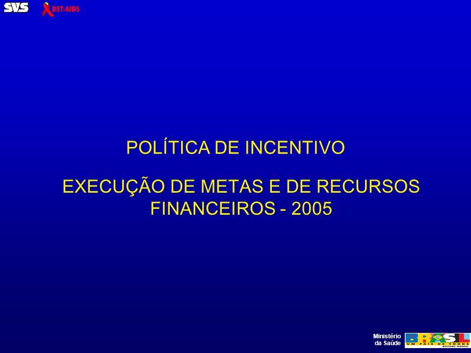 Ministério da Saúde POLÍTICA DE INCENTIVO EXECUÇÃO DE METAS E DE RECURSOS FINANCEIROS - 2005