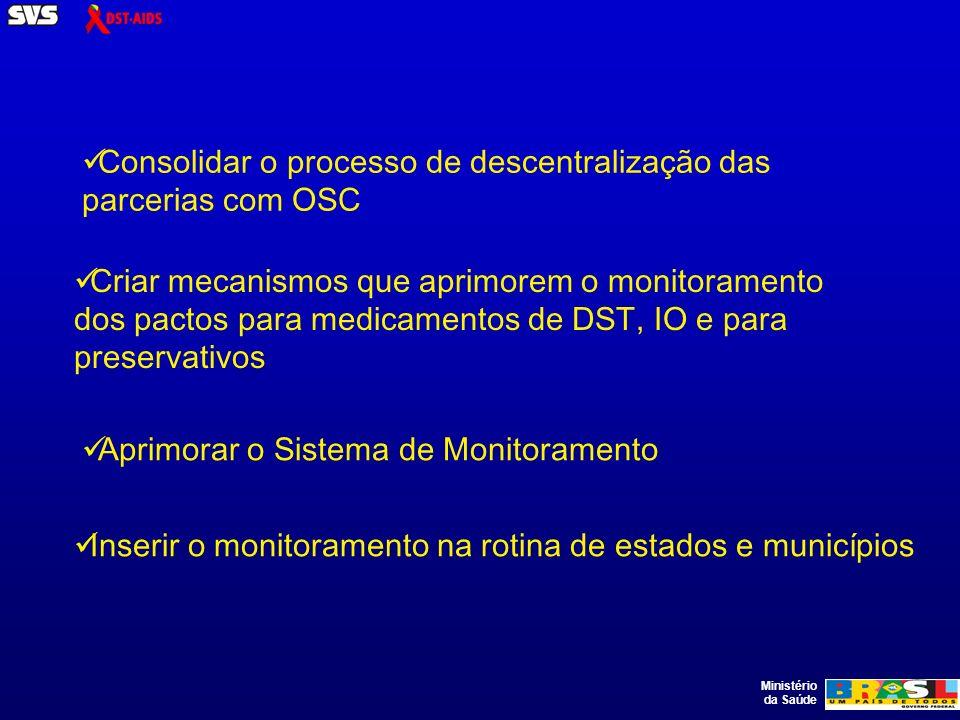 Ministério da Saúde Consolidar o processo de descentralização das parcerias com OSC Criar mecanismos que aprimorem o monitoramento dos pactos para medicamentos de DST, IO e para preservativos Aprimorar o Sistema de Monitoramento Inserir o monitoramento na rotina de estados e municípios