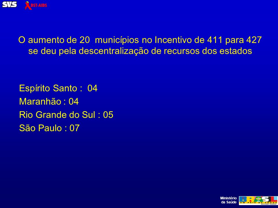 Ministério da Saúde O aumento de 20 municípios no Incentivo de 411 para 427 se deu pela descentralização de recursos dos estados Espírito Santo : 04 Maranhão : 04 Rio Grande do Sul : 05 São Paulo : 07