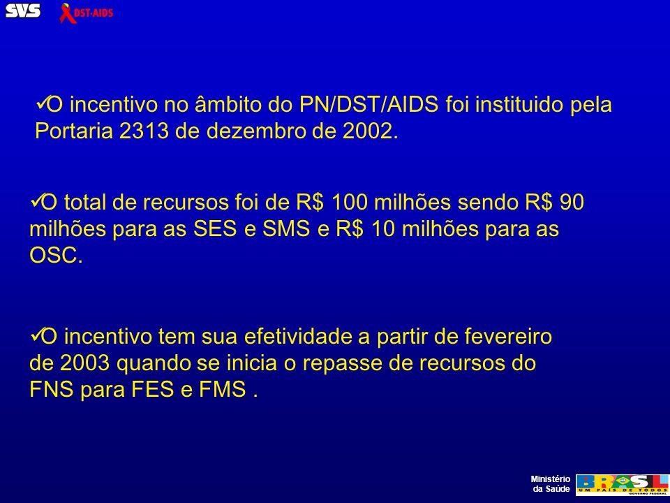 Ministério da Saúde O incentivo no âmbito do PN/DST/AIDS foi instituido pela Portaria 2313 de dezembro de 2002.