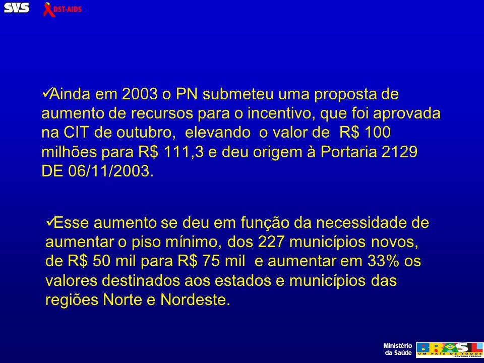 Ministério da Saúde Ainda em 2003 o PN submeteu uma proposta de aumento de recursos para o incentivo, que foi aprovada na CIT de outubro, elevando o valor de R$ 100 milhões para R$ 111,3 e deu origem à Portaria 2129 DE 06/11/2003.