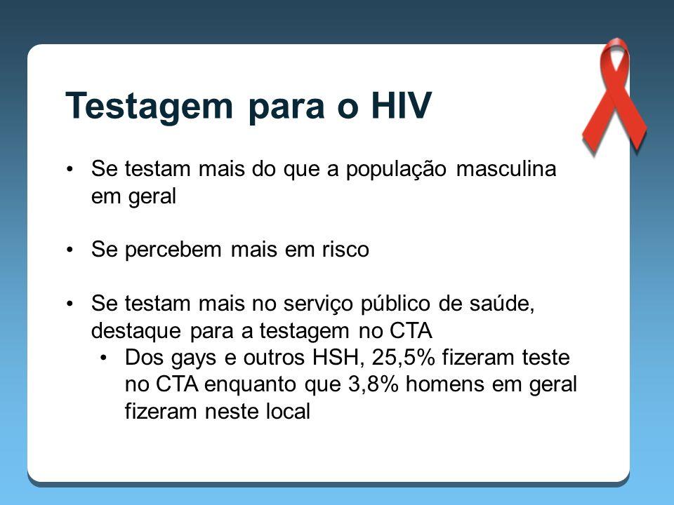 Se testam mais do que a população masculina em geral Se percebem mais em risco Se testam mais no serviço público de saúde, destaque para a testagem no CTA Dos gays e outros HSH, 25,5% fizeram teste no CTA enquanto que 3,8% homens em geral fizeram neste local Testagem para o HIV