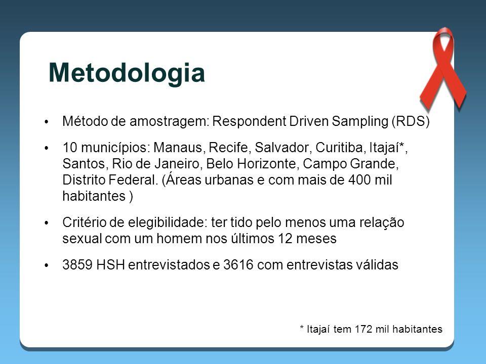 Método de amostragem: Respondent Driven Sampling (RDS) 10 municípios: Manaus, Recife, Salvador, Curitiba, Itajaí*, Santos, Rio de Janeiro, Belo Horizonte, Campo Grande, Distrito Federal.